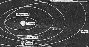 Влияние загадочной Планеты Х на формирование Земли и другие планеты Солнечной системы